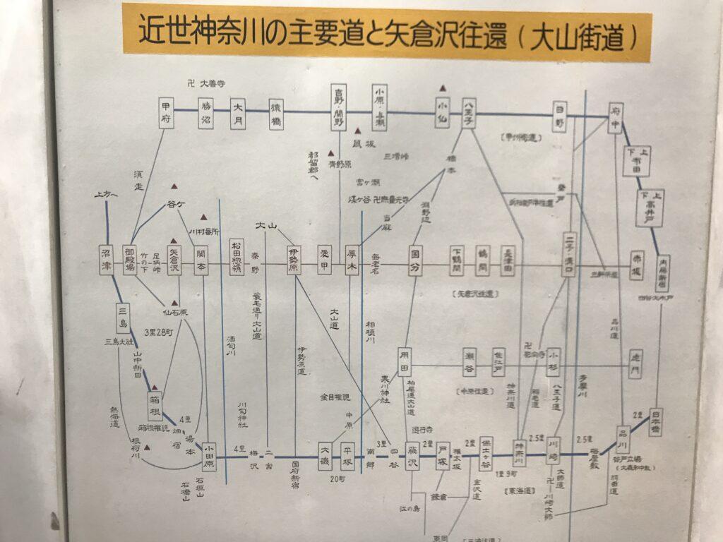 DT09_大山街道ふるさと館大山道主要図
